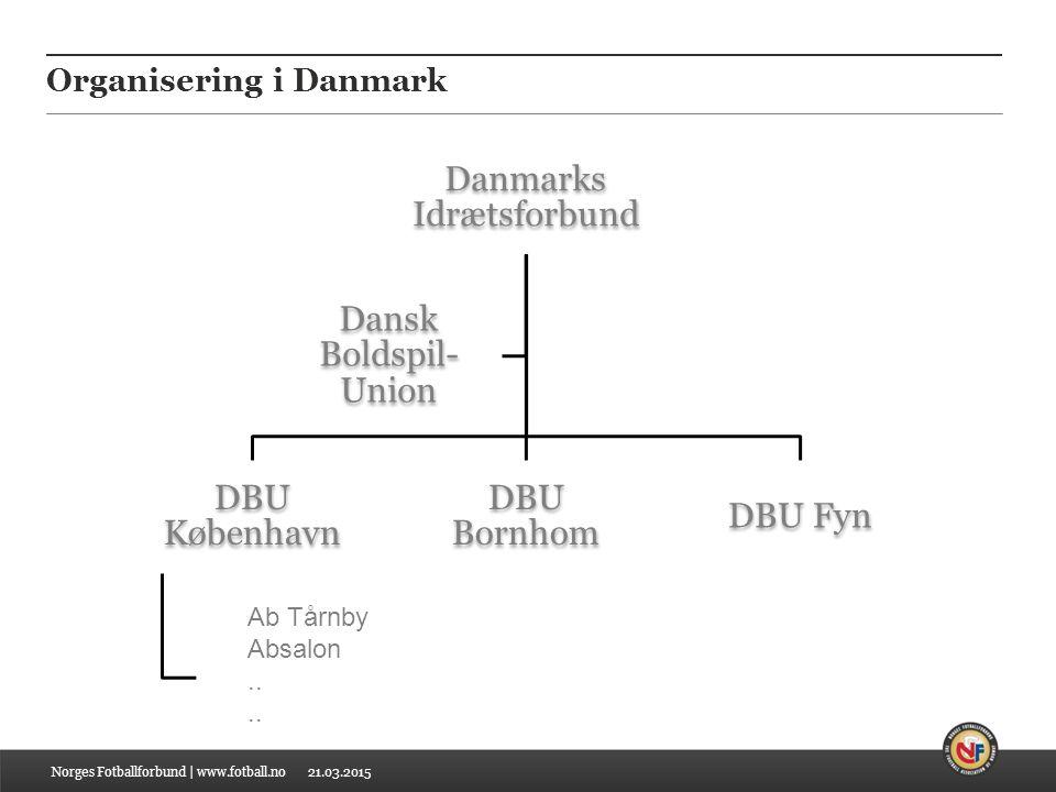 21.03.2015 Organisering i Danmark Danmarks Idrætsforbund DBU København DBU Bornhom DBU Fyn Dansk Boldspil- Union Norges Fotballforbund | www.fotball.no Ab Tårnby Absalon..