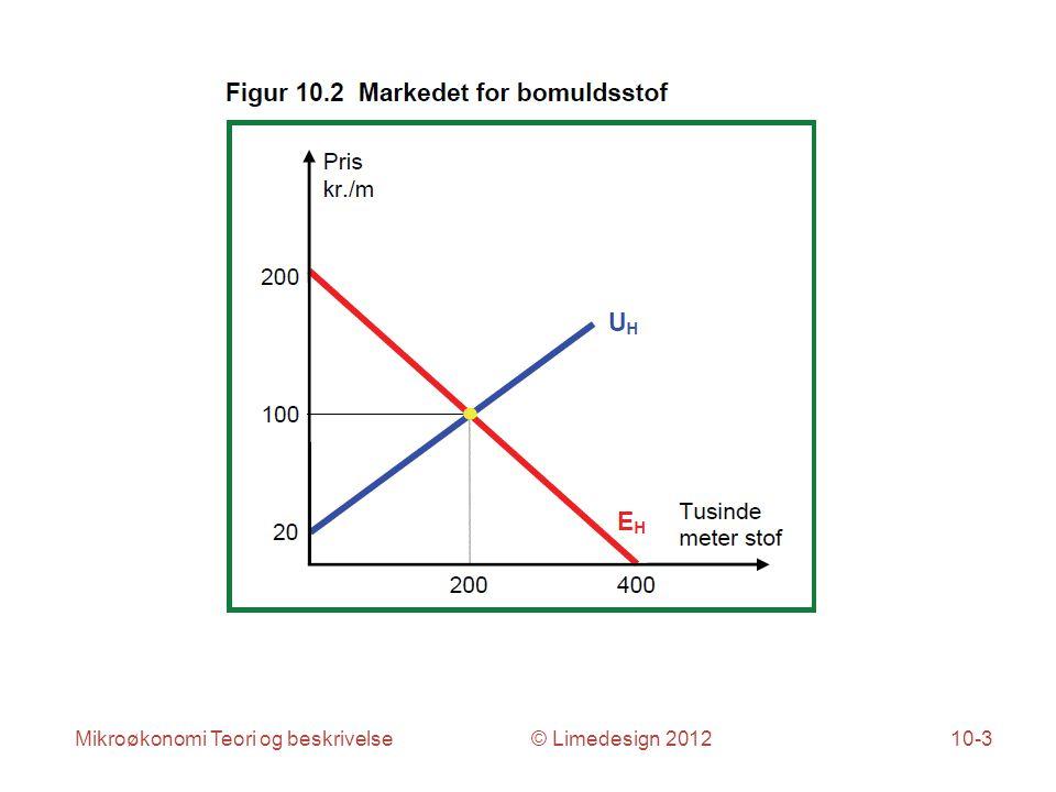 Mikroøkonomi Teori og beskrivelse © Limedesign 201210-3