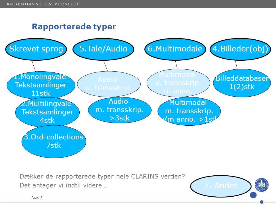 Dias 5 Rapporterede typer Skrevet sprog5.Tale/Audio6.Multimodale4.Billeder(obj) 1.Monolingvale Tekstsamlinger 11stk 2.Multilingvale Tekstsamlinger 4stk 3.Ord-collections 7stk Audio m.