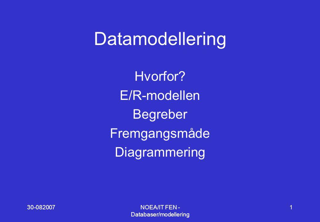 30-082007NOEA/IT FEN - Databaser/modellering 1 Datamodellering Hvorfor.