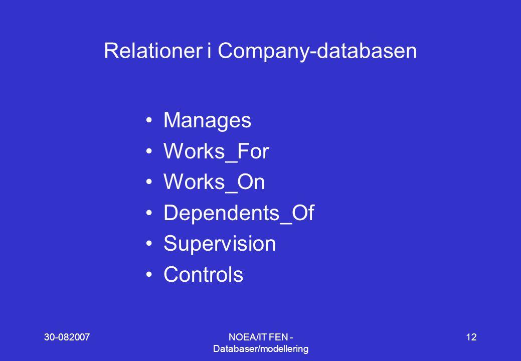 30-082007NOEA/IT FEN - Databaser/modellering 12 Relationer i Company-databasen Manages Works_For Works_On Dependents_Of Supervision Controls