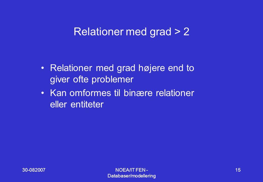 30-082007NOEA/IT FEN - Databaser/modellering 15 Relationer med grad > 2 Relationer med grad højere end to giver ofte problemer Kan omformes til binære relationer eller entiteter