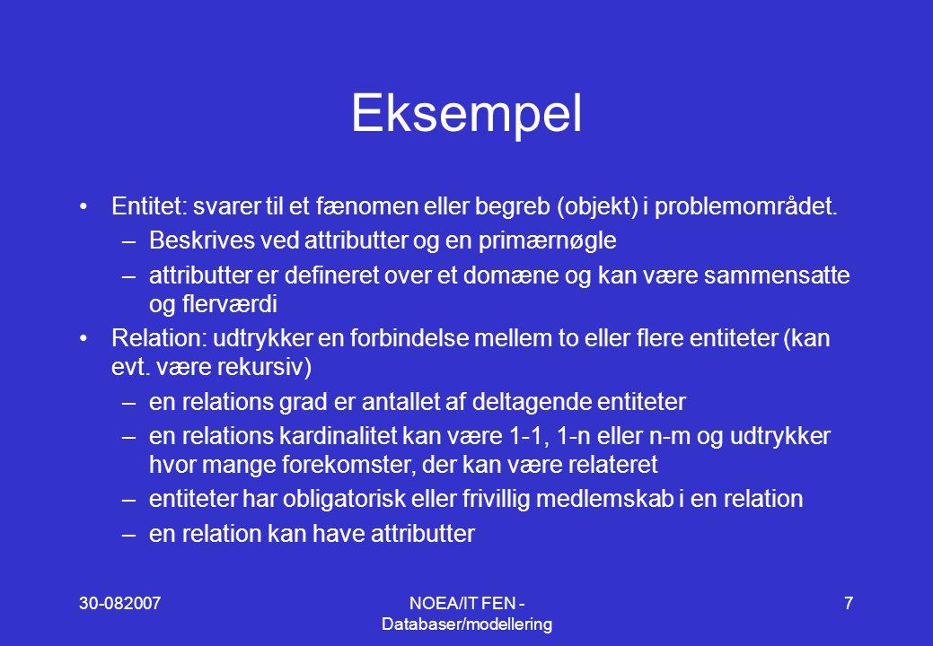 30-082007NOEA/IT FEN - Databaser/modellering 18 Opgave Opgave 1 og 2 i Nørhalne BibliotekNørhalne Bibliotek Opgave 1 i Nørhalne FeriebyNørhalne Ferieby