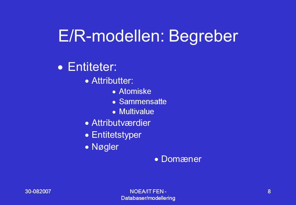 30-082007NOEA/IT FEN - Databaser/modellering 9 E/R - Begreber  Relationer:  Kardinalitet (= Cardinality ratio)  Medlemsskabstyper (obligatorisk = total / frivillig = partial)  Relationer kan være databærende (have attributter)  Svage Entitetstyper:  Identificerende ejer  Identificerende relation  Partiel nøgle  En svag entitet har altid obligatorisk medlemskab i den identificerende relation.
