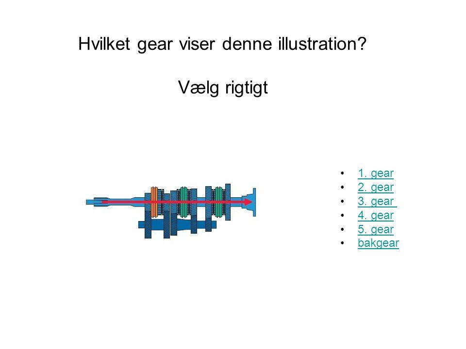 Hvilket gear viser denne illustration Vælg rigtigt 1. gear 2. gear 3. gear 4. gear 5. gear bakgear