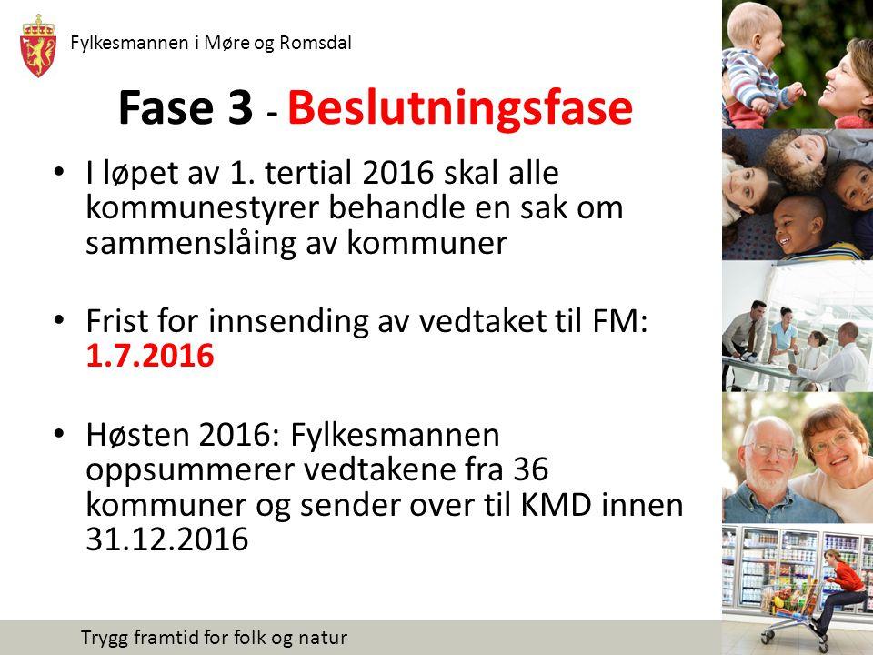 Fylkesmannen i Møre og Romsdal Trygg framtid for folk og natur Litt fakta Om Møre og Romsdal Om Rindal