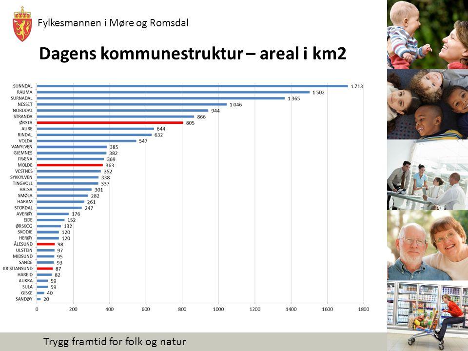 Fylkesmannen i Møre og Romsdal Trygg framtid for folk og natur Ålesund85 265 Molde56 553 Kristiansund32 898 Ulstein24 459 Ørsta/Volda19 283 Surnadal9 594 Rauma7 421 Sunndal7 205 Norddal/ Stranda6 349 Aure3 570 Vanylven3 336 Smøla2 180 Sandøy1 291 259 404