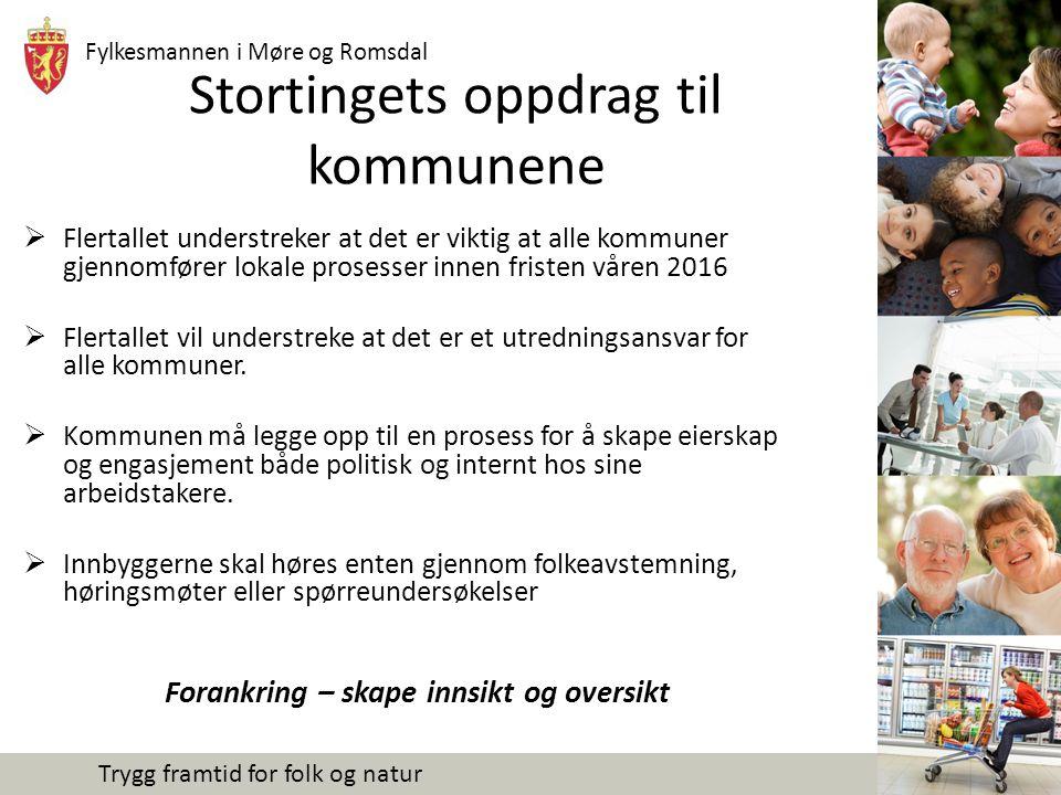 Fylkesmannen i Møre og Romsdal Trygg framtid for folk og natur Norsk mal: Tekst med kulepunkter - 1 vertikalt bilde Tips bilde: For best oppløsning anbefales jpg og png- format.