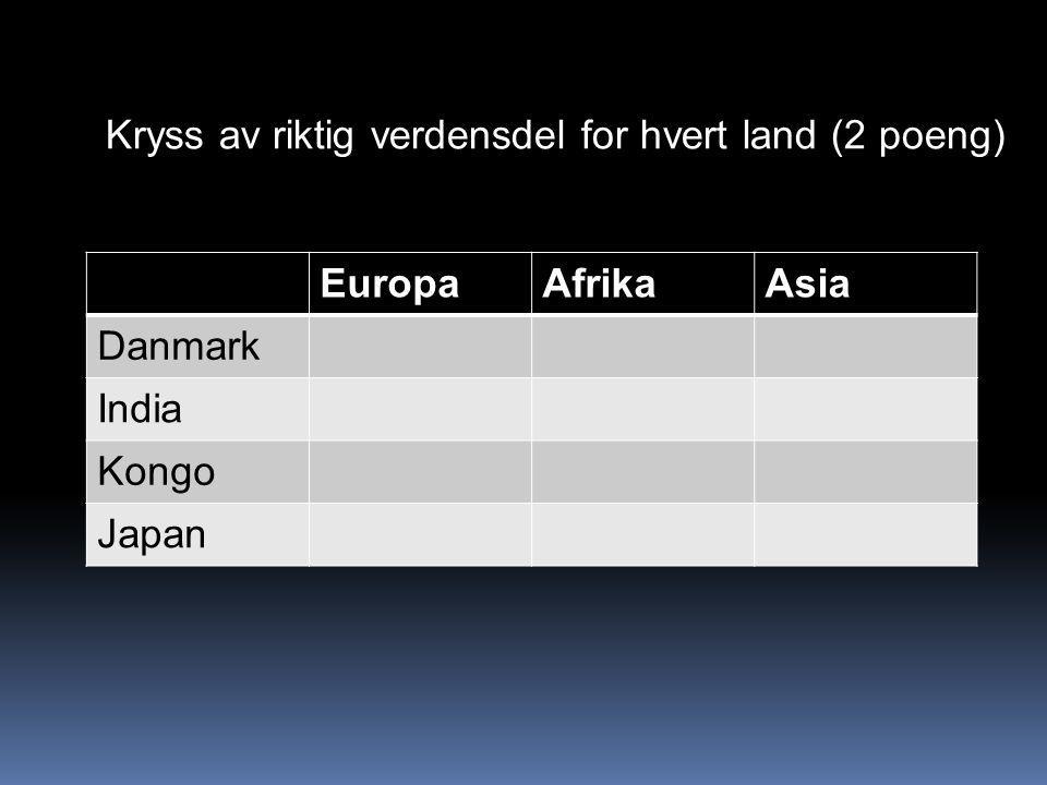 EuropaAfrikaAsia Danmark India Kongo Japan Kryss av riktig verdensdel for hvert land (2 poeng)