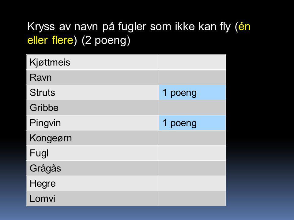 Kryss av navn på fugler som ikke kan fly (én eller flere) (2 poeng) Kjøttmeis Ravn Struts1 poeng Gribbe Pingvin1 poeng Kongeørn Fugl Grågås Hegre Lomvi