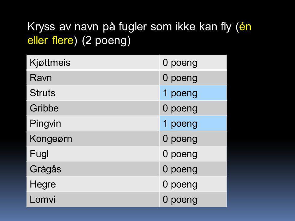 Kryss av navn på fugler som ikke kan fly (én eller flere) (2 poeng) Kjøttmeis0 poeng Ravn0 poeng Struts1 poeng Gribbe0 poeng Pingvin1 poeng Kongeørn0 poeng Fugl0 poeng Grågås0 poeng Hegre0 poeng Lomvi0 poeng