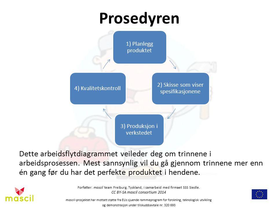 Prosedyren Dette arbeidsflytdiagrammet veileder deg om trinnene i arbeidsprosessen.