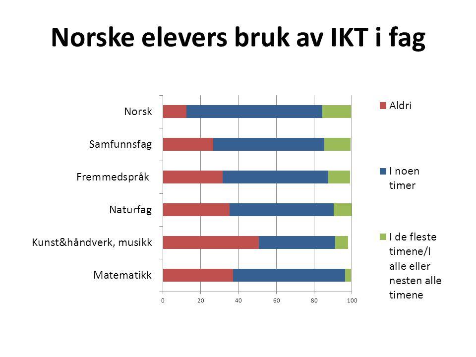 Norske elevers bruk av IKT i fag
