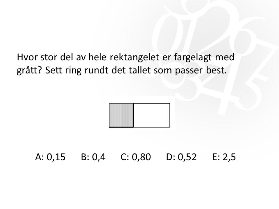 Hvor stor del av hele rektangelet er fargelagt med grått? Sett ring rundt det tallet som passer best. A: 0,15 B: 0,4 C: 0,80 D: 0,52 E: 2,5