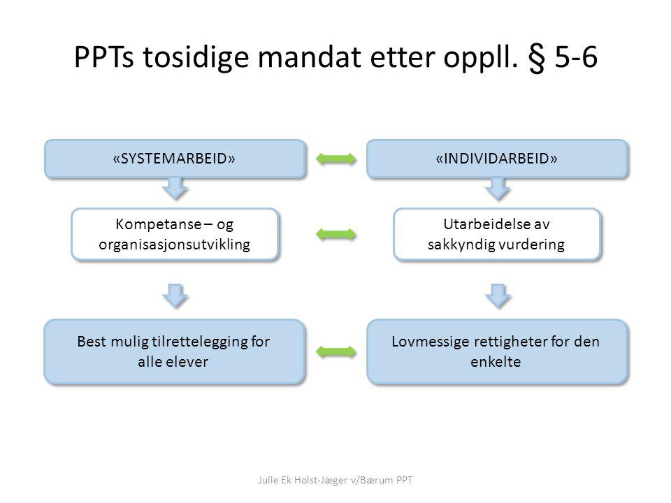 PPTs tosidige mandat etter oppll. § 5-6 Julie Ek Holst-Jæger v/Bærum PPT «SYSTEMARBEID» «INDIVIDARBEID» Kompetanse – og organisasjonsutvikling Kompeta