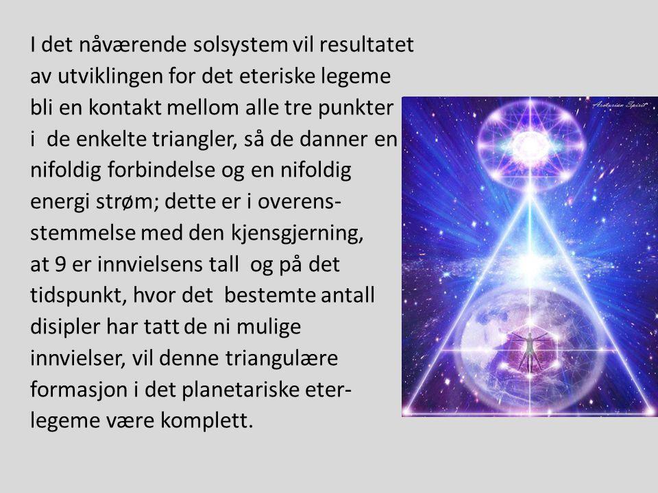 I det nåværende solsystem vil resultatet av utviklingen for det eteriske legeme bli en kontakt mellom alle tre punkter i de enkelte triangler, så de d
