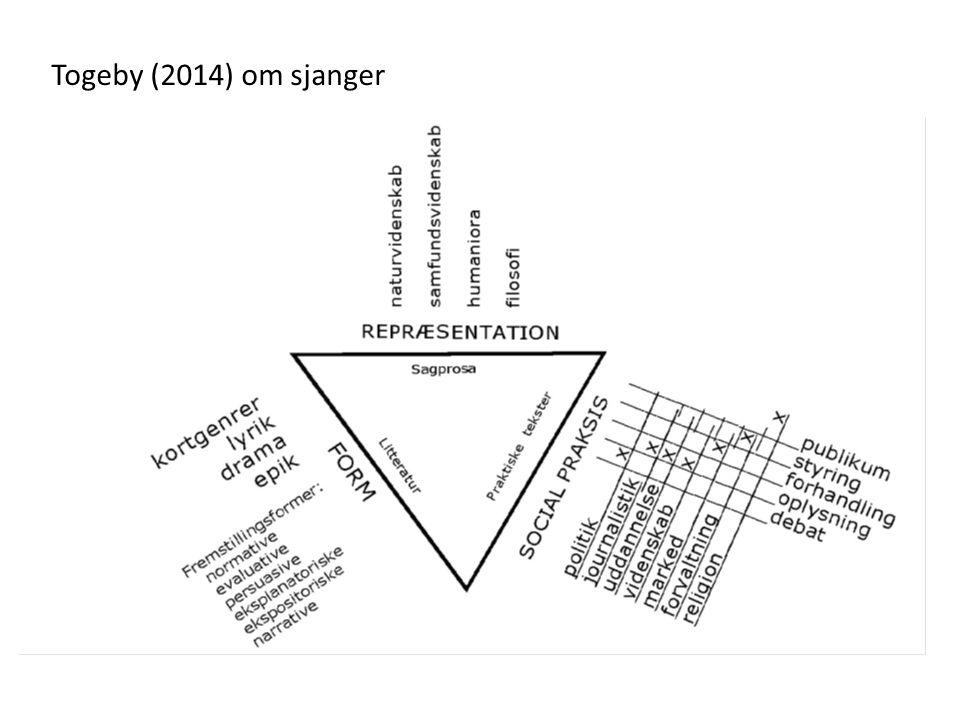 Togeby (2014) om sjanger