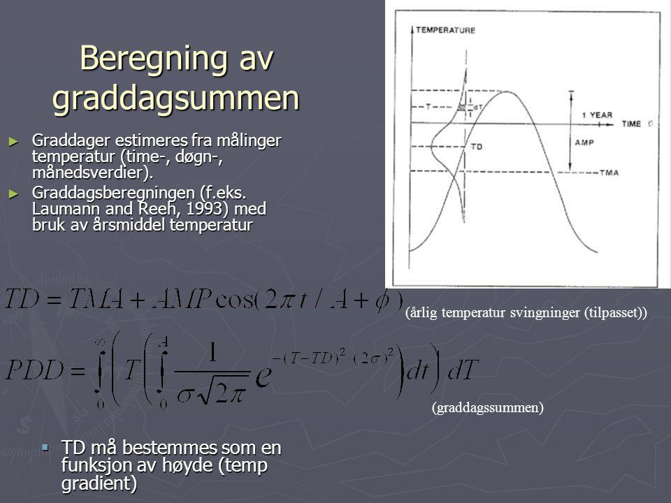 Daggradsmodell N =  *PDDN:ablasjon  :Daggradsfaktor [mm day -1 K -1 ] PDD:Graddagssummen Hvorfor virker modellen: -Netto langbølget strålingsfluks,