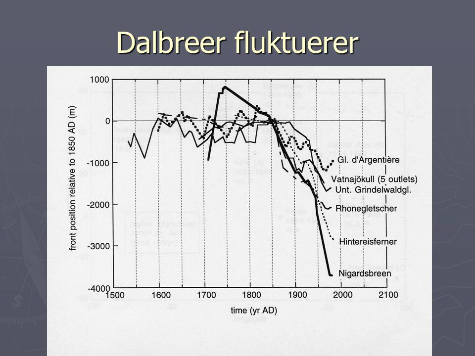 Modellering av dalbreer ► Interessant fordi de påviker oss  Viktig for vannkraft reservoarer og irrigasjon  Ras ► Dalbreen registrerer klima endring