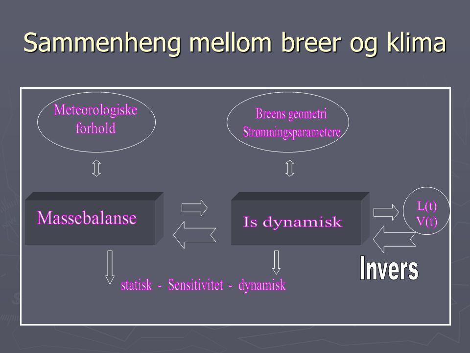 En-dimensjonal endelig-element modell for å beregne brefrontvariasjoner