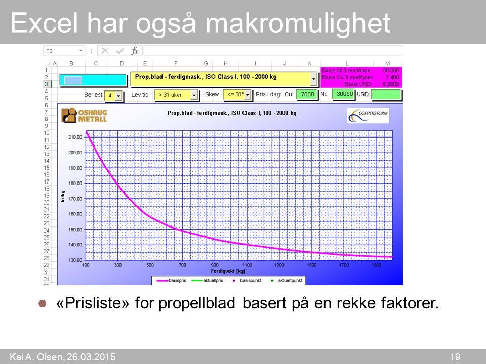 Kai A. Olsen, 26.03.2015 19 Excel har også makromulighet «Prisliste» for propellblad basert på en rekke faktorer.