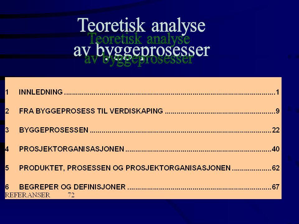 BRUKS- FASE REKLAMA- SJONER, FDV-U GJENNOM- FØRINGSFASE DETALJPROSJEKTERING FYSISK PRODUKSJON OG MONTASJE UTVIKLINGS- FASE DEFINERINGSFASE FYSISKE LØSNINGER YTRE PREMISSER IDEFASE IDENTIFISERINGSFASE VISJON - MÅL -RAMMER YTRE PREMISSER PROGRAMMERINGSPROSESS PROSJEKTERINGSPROSESS GJENNOMFØRINGGJENNOMFØRING BYGGEPROSESSEN : USIKKERHET og AKKUMULERTE KOSTNADER USIKKERHET AKKUMULERTE KOSTNADER