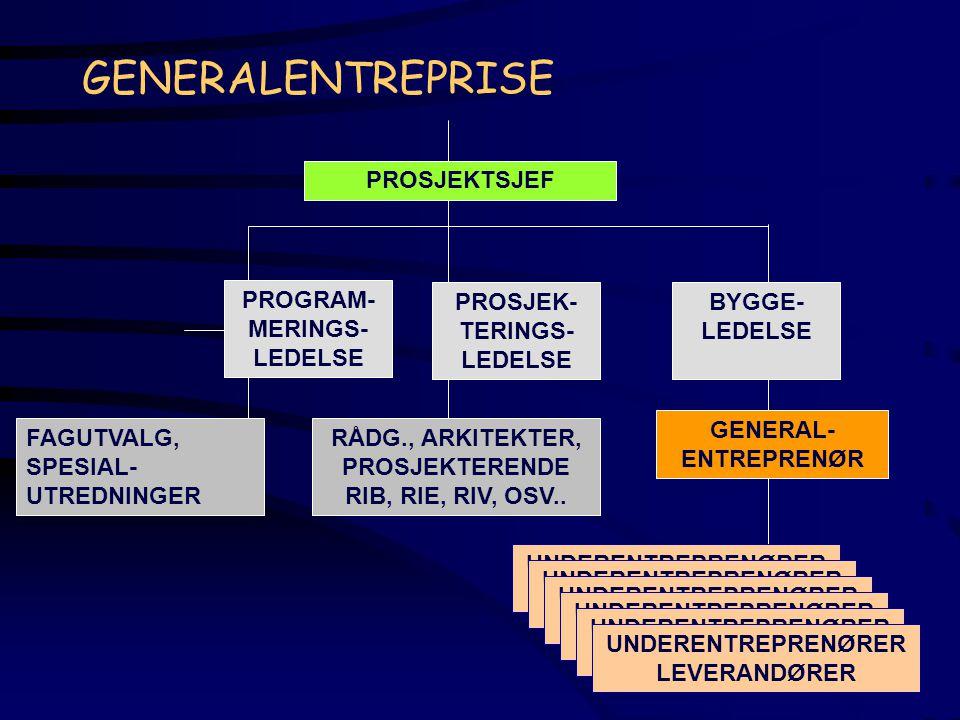 GENERALENTREPRISE PROSJEKTSJEF PROSJEK- TERINGS- LEDELSE BYGGE- LEDELSE GENERAL- ENTREPRENØR PROGRAM- MERINGS- LEDELSE FAGUTVALG, SPESIAL- UTREDNINGER