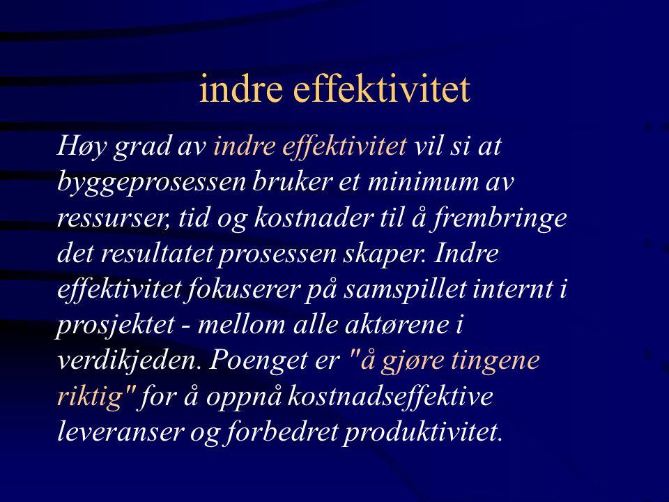 INDRE EFFEKTIVITET TIDSFORBRUK PRODUKT- EGENSKAPER AKTØRENES VERDISKAPING VERDI FOR KUNDEN - YTRE EFFEKTIVITET: VERDISKAPING FOR KUNDEN BYGGEPROSESSEN PRIS OG KOSTNADER FOR KUNDEN PRODUKTET KOSTNADER