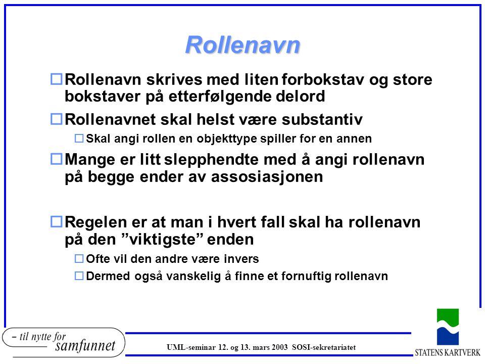 Rollenavn oRollenavn skrives med liten forbokstav og store bokstaver på etterfølgende delord oRollenavnet skal helst være substantiv oSkal angi rollen