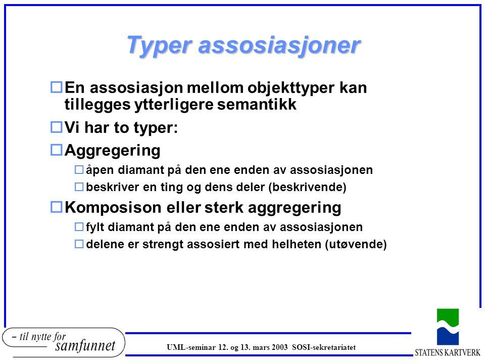 Typer assosiasjoner oEn assosiasjon mellom objekttyper kan tillegges ytterligere semantikk oVi har to typer: oAggregering oåpen diamant på den ene end