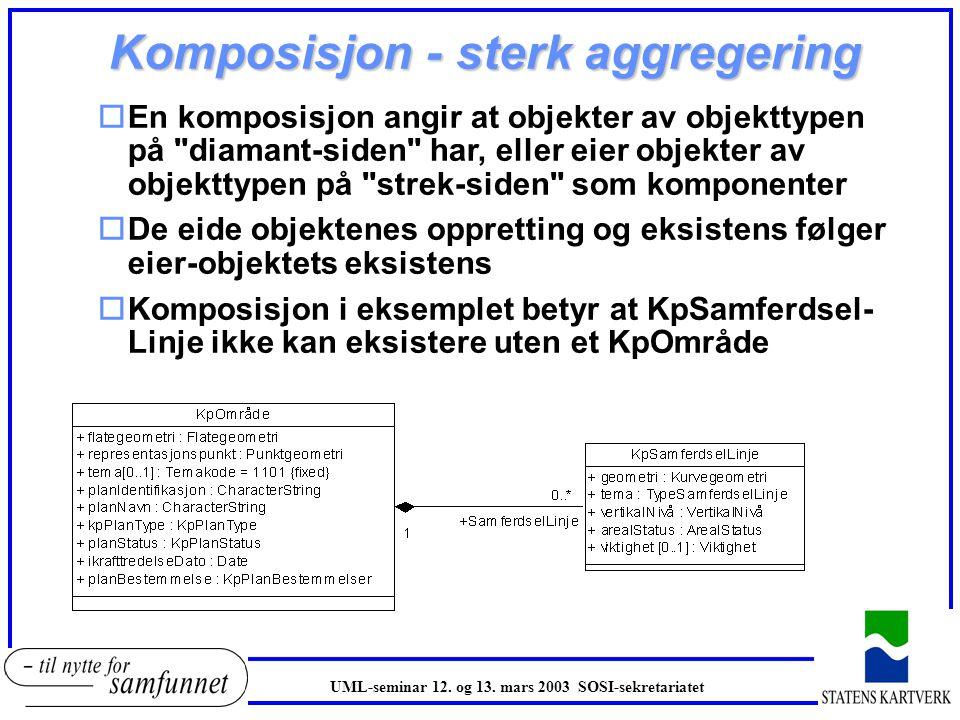 Komposisjon - sterk aggregering oEn komposisjon angir at objekter av objekttypen på