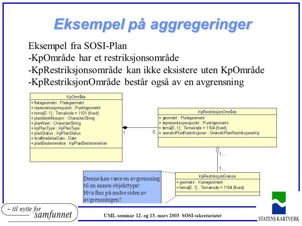 Eksempel på aggregeringer Eksempel fra SOSI-Plan -KpOmråde har et restriksjonsområde -KpRestriksjonsområde kan ikke eksistere uten KpOmråde -KpRestrik