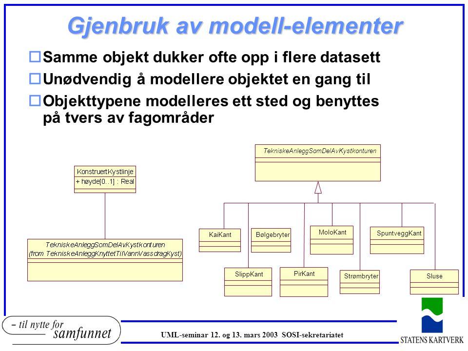 Gjenbruk av modell-elementer TekniskeAnleggSomDelAvKystkonturen KaiKant MoloKant Bølgebryter PirKant SlippKant SpuntveggKant Strømbryter Sluse oSamme