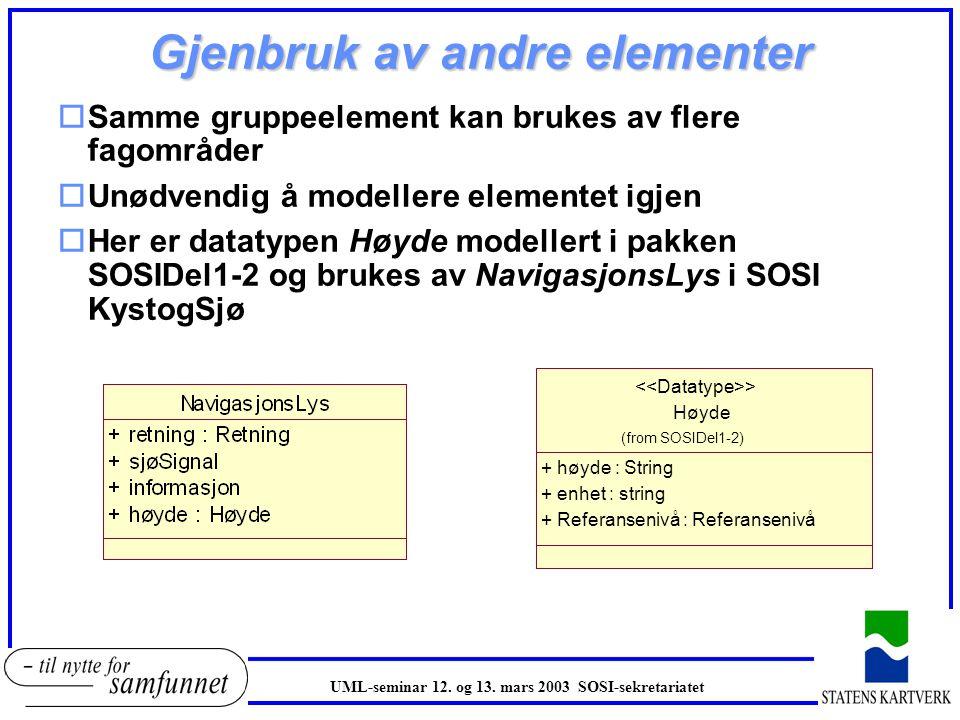 Gjenbruk av andre elementer oSamme gruppeelement kan brukes av flere fagområder oUnødvendig å modellere elementet igjen oHer er datatypen Høyde modell
