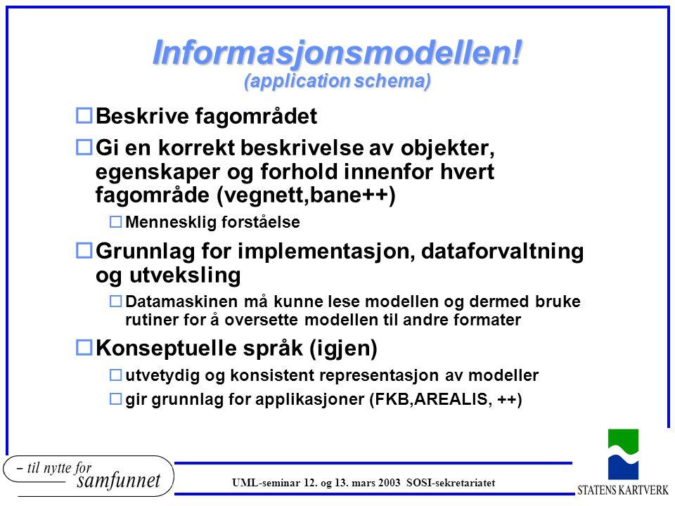 Informasjonsmodellen! (application schema) oBeskrive fagområdet oGi en korrekt beskrivelse av objekter, egenskaper og forhold innenfor hvert fagområde