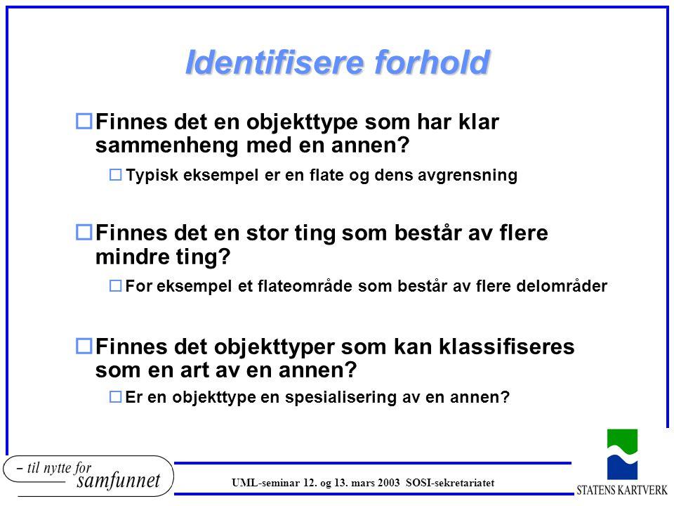 Identifisere forhold oFinnes det en objekttype som har klar sammenheng med en annen? oTypisk eksempel er en flate og dens avgrensning oFinnes det en s