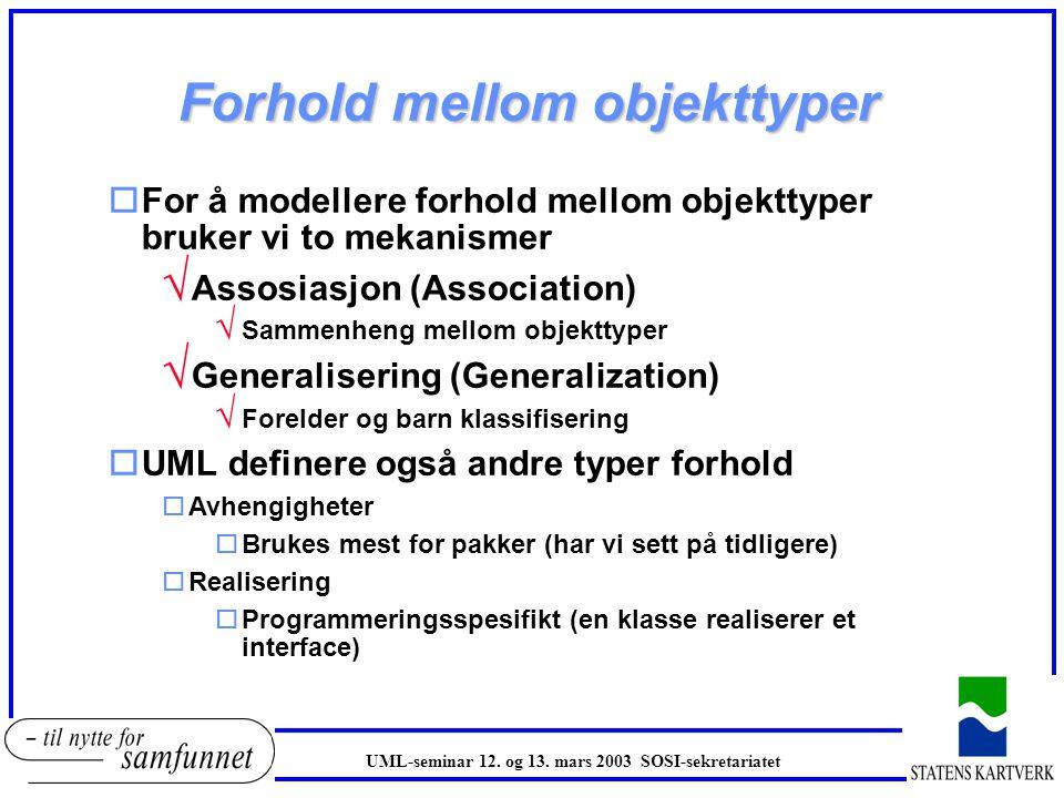 Forhold mellom objekttyper oFor å modellere forhold mellom objekttyper bruker vi to mekanismer  Assosiasjon (Association)  Sammenheng mellom objektt