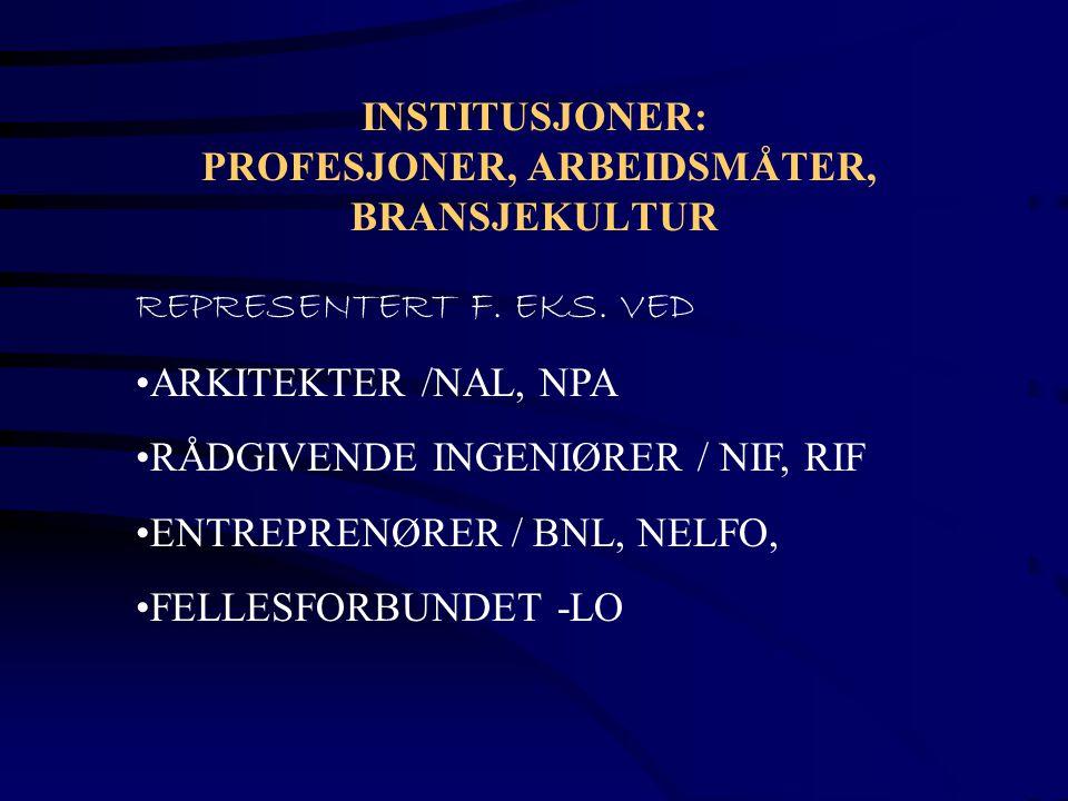 INSTITUSJONER: PROFESJONER, ARBEIDSMÅTER, BRANSJEKULTUR REPRESENTERT F. EKS. VED ARKITEKTER /NAL, NPA RÅDGIVENDE INGENIØRER / NIF, RIF ENTREPRENØRER /