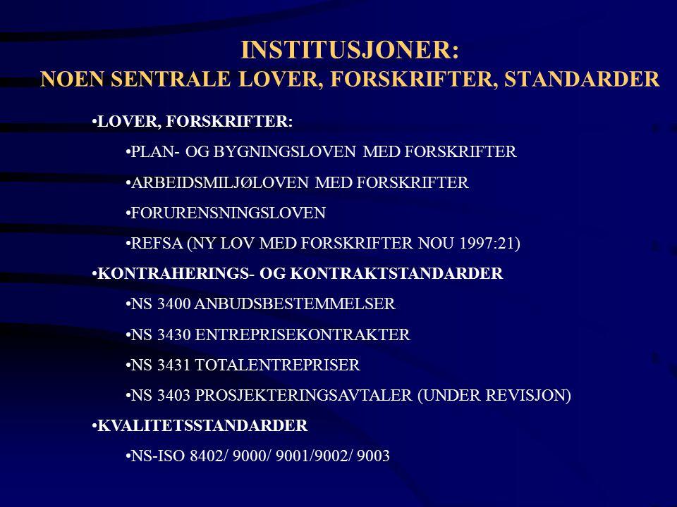 INSTITUSJONER: NOEN SENTRALE LOVER, FORSKRIFTER, STANDARDER LOVER, FORSKRIFTER: PLAN- OG BYGNINGSLOVEN MED FORSKRIFTER ARBEIDSMILJØLOVEN MED FORSKRIFT