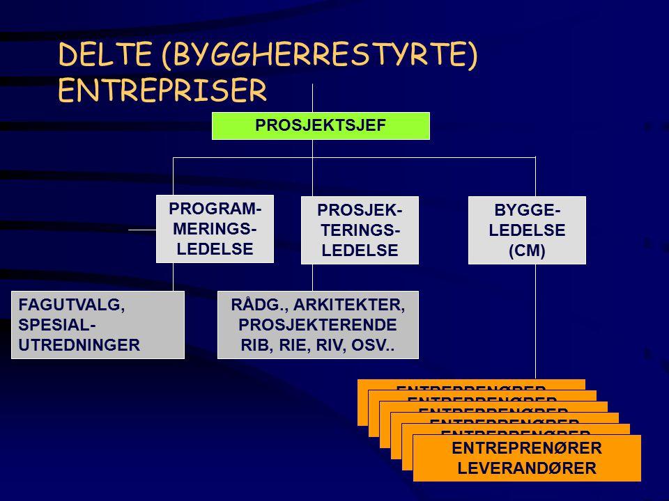 DELTE (BYGGHERRESTYRTE) ENTREPRISER PROSJEKTSJEF PROSJEK- TERINGS- LEDELSE BYGGE- LEDELSE (CM) PROGRAM- MERINGS- LEDELSE FAGUTVALG, SPESIAL- UTREDNING