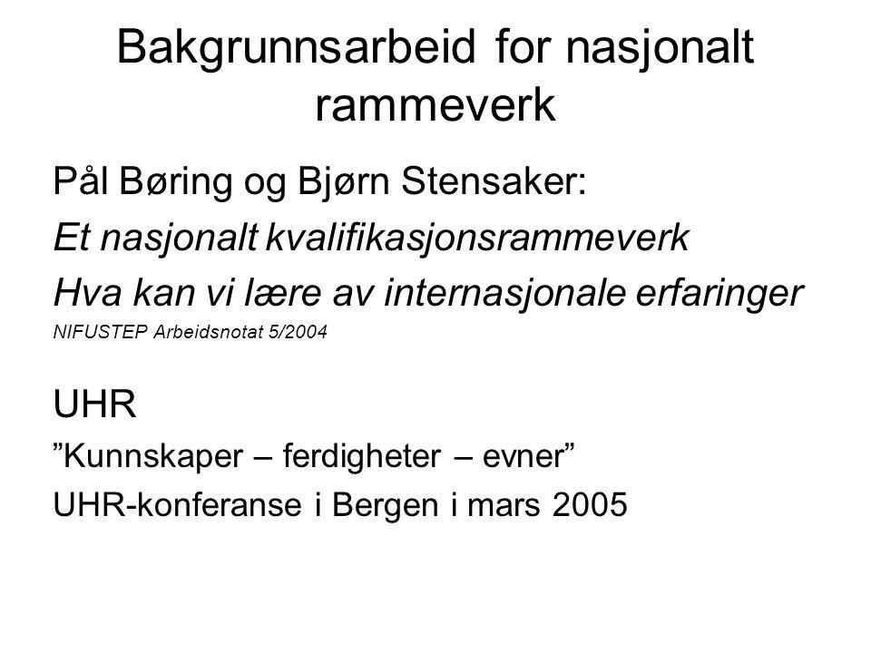Bakgrunnsarbeid for nasjonalt rammeverk Pål Børing og Bjørn Stensaker: Et nasjonalt kvalifikasjonsrammeverk Hva kan vi lære av internasjonale erfaringer NIFUSTEP Arbeidsnotat 5/2004 UHR Kunnskaper – ferdigheter – evner UHR-konferanse i Bergen i mars 2005