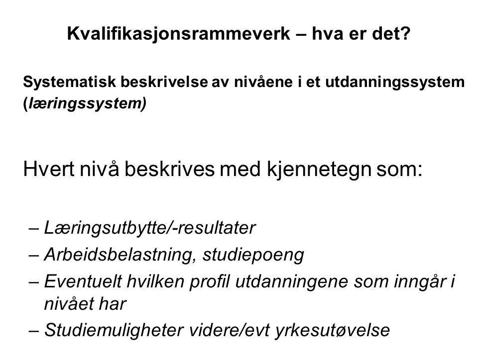 Det norske rammeverket Et hjelpemiddel Et informasjonsverktøy Vil neppe føres inn i et regulativ Foreslås evaluert etter to år
