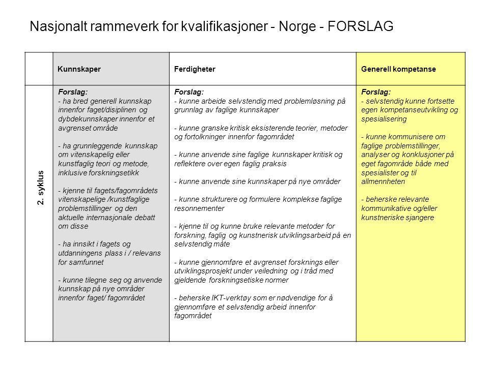 2. syklus Nasjonalt rammeverk for kvalifikasjoner - Norge - FORSLAG KunnskaperFerdigheterGenerell kompetanse Forslag: - ha bred generell kunnskap inne