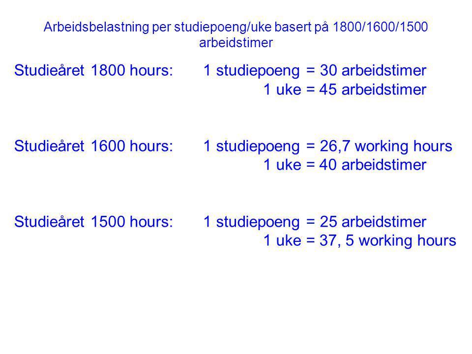 Arbeidsbelastning per studiepoeng/uke basert på 1800/1600/1500 arbeidstimer Studieåret 1800 hours:1 studiepoeng = 30 arbeidstimer 1 uke = 45 arbeidstimer Studieåret 1600 hours:1 studiepoeng = 26,7 working hours 1 uke = 40 arbeidstimer Studieåret 1500 hours: 1 studiepoeng = 25 arbeidstimer 1 uke = 37, 5 working hours