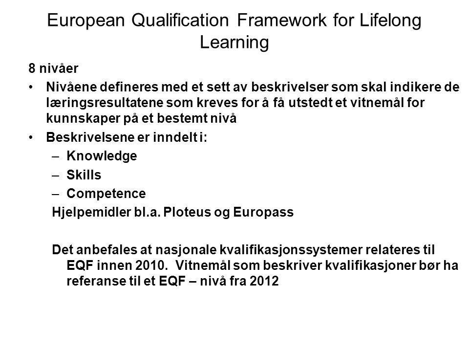 European Qualification Framework for Lifelong Learning 8 nivåer Nivåene defineres med et sett av beskrivelser som skal indikere de læringsresultatene som kreves for å få utstedt et vitnemål for kunnskaper på et bestemt nivå Beskrivelsene er inndelt i: –Knowledge –Skills –Competence Hjelpemidler bl.a.