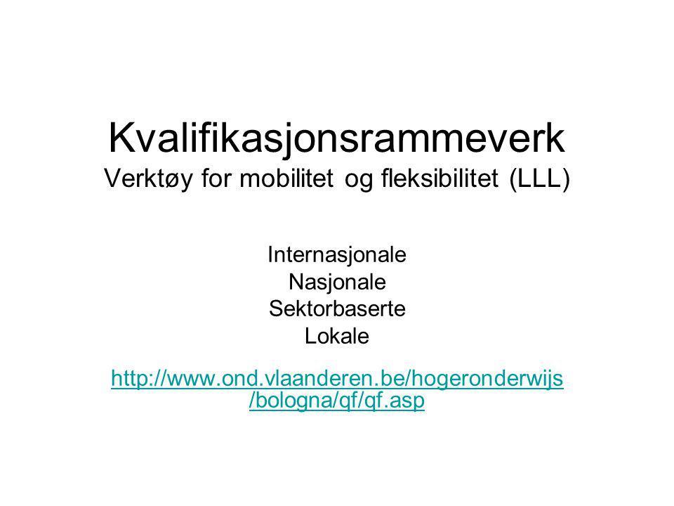 Kvalifikasjonsrammeverk Verktøy for mobilitet og fleksibilitet (LLL) Internasjonale Nasjonale Sektorbaserte Lokale http://www.ond.vlaanderen.be/hogeronderwijs /bologna/qf/qf.asp