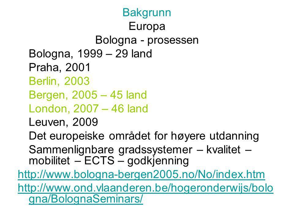 Bakgrunn Europa Bologna - prosessen Bologna, 1999 – 29 land Praha, 2001 Berlin, 2003 Bergen, 2005 – 45 land London, 2007 – 46 land Leuven, 2009 Det europeiske området for høyere utdanning Sammenlignbare gradssystemer – kvalitet – mobilitet – ECTS – godkjenning http://www.bologna-bergen2005.no/No/index.htm http://www.ond.vlaanderen.be/hogeronderwijs/bolo gna/BolognaSeminars/