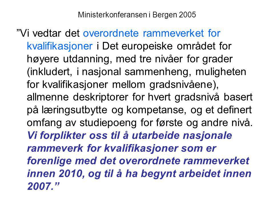 """Ministerkonferansen i Bergen 2005 """"Vi vedtar det overordnete rammeverket for kvalifikasjoner i Det europeiske området for høyere utdanning, med tre ni"""