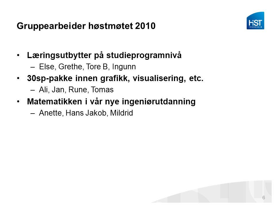 Gruppearbeider høstmøtet 2010 Læringsutbytter på studieprogramnivå –Else, Grethe, Tore B, Ingunn 30sp-pakke innen grafikk, visualisering, etc.