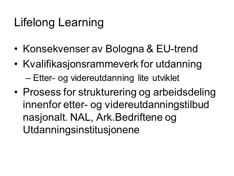 Lifelong Learning Konsekvenser av Bologna & EU-trend Kvalifikasjonsrammeverk for utdanning –Etter- og videreutdanning lite utviklet Prosess for strukt